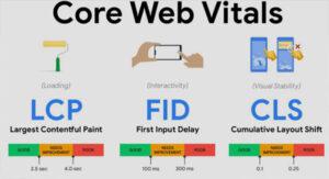 Que son las Core Web Vitals